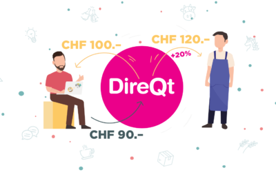 DireQt – Solidarité avec les commerçants.